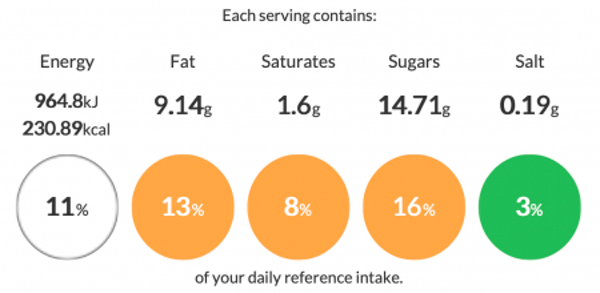 Erudus Calorie, fat, sugar and salt information for Banana Breakfast Muffins