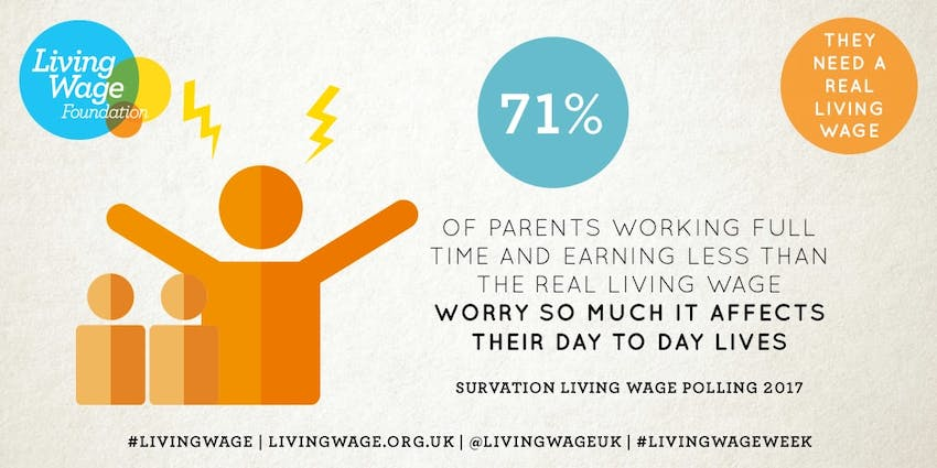 Living wage infographic with statistic saying 71% of parents working full time and earning less than the real living wage worry so much it affects their day to day lives