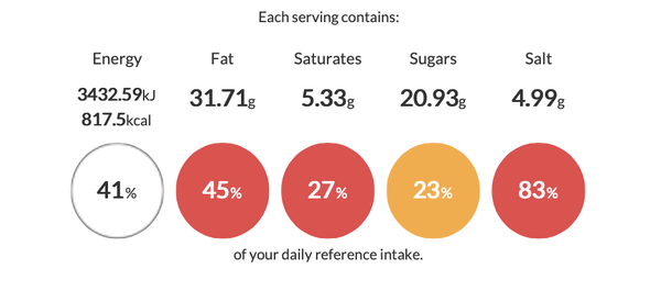 calorie and nutritional information for harissa chicken pittas