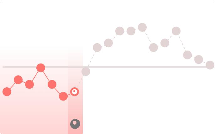 Visualización del ciclo menstrual que muestra el aumento de la temperatura después de la ovulación