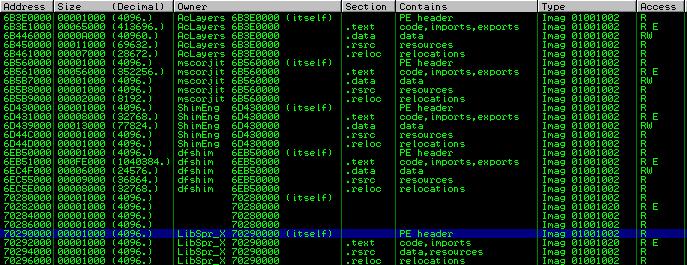 Figure 2: .NET Class library mapped in memory