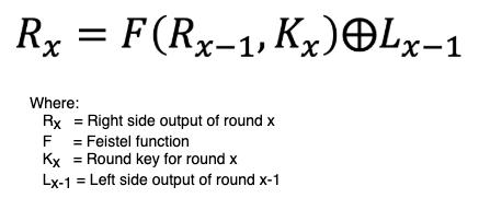 DES round formula