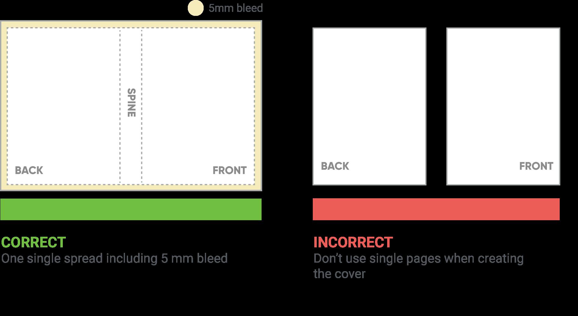Publit - How Publit works