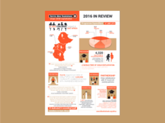 One page Annual Report 2016 summary for Terre des Hommes Netherlands in East Africa