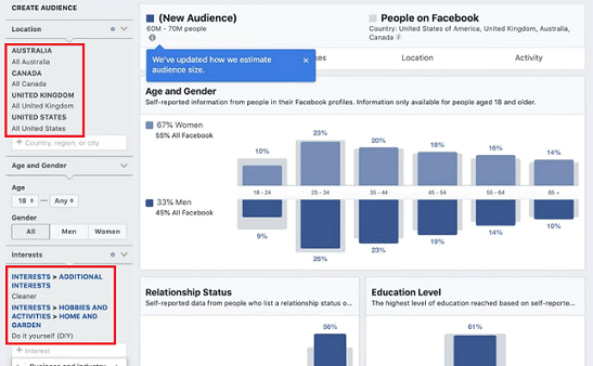 Using Facebook Audience Insights for interest targeting