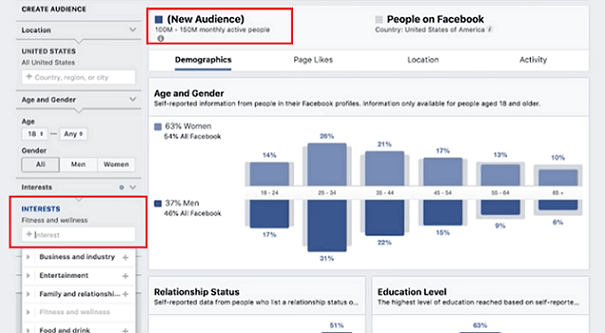 Searching for a target audience for the posture corrector with Facebook audience insights