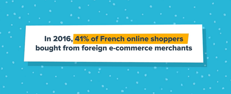 Percentage of online shoppers who bought from foreign ecommerce merchants