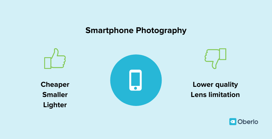 Pros and cons of smartphone photography