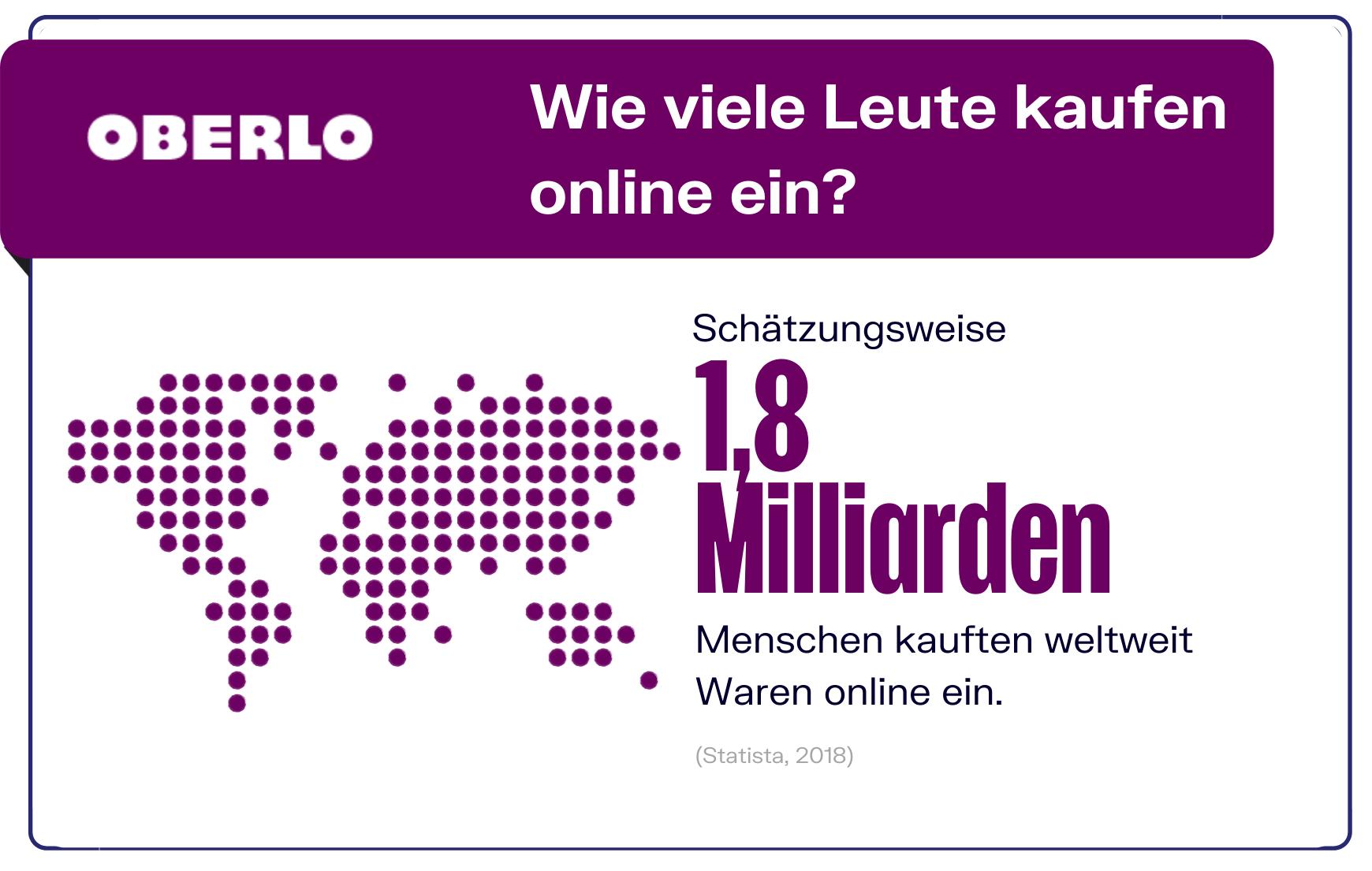 Online Shopping Statistik