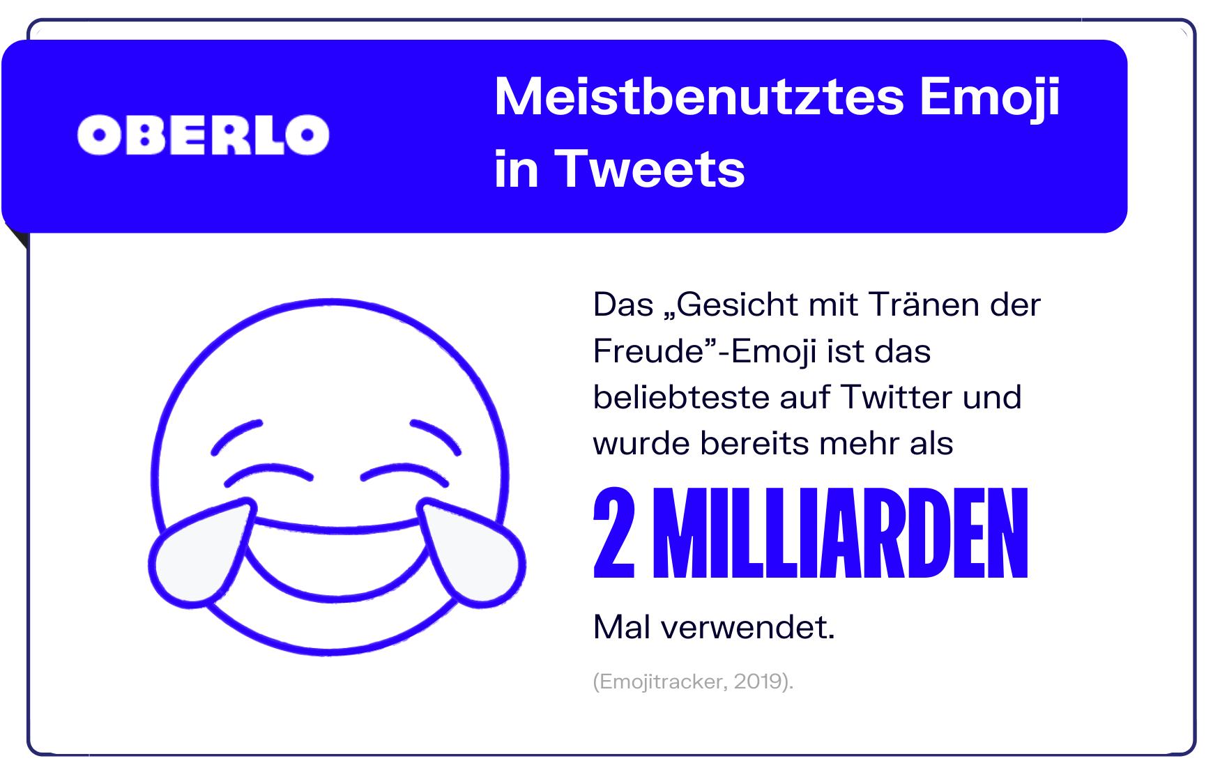 Twitter Statistiken - Emojis