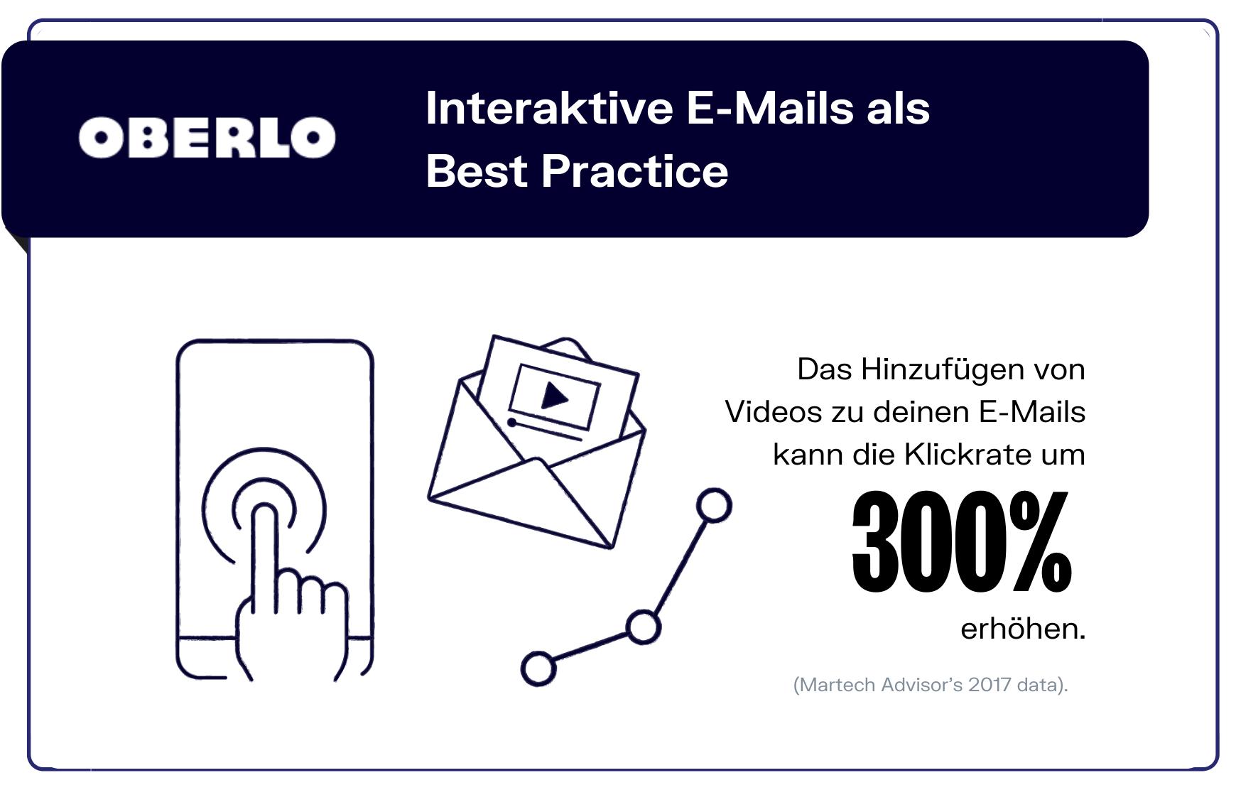 E-Mail-Marketing Statistik und interaktive Inhalte