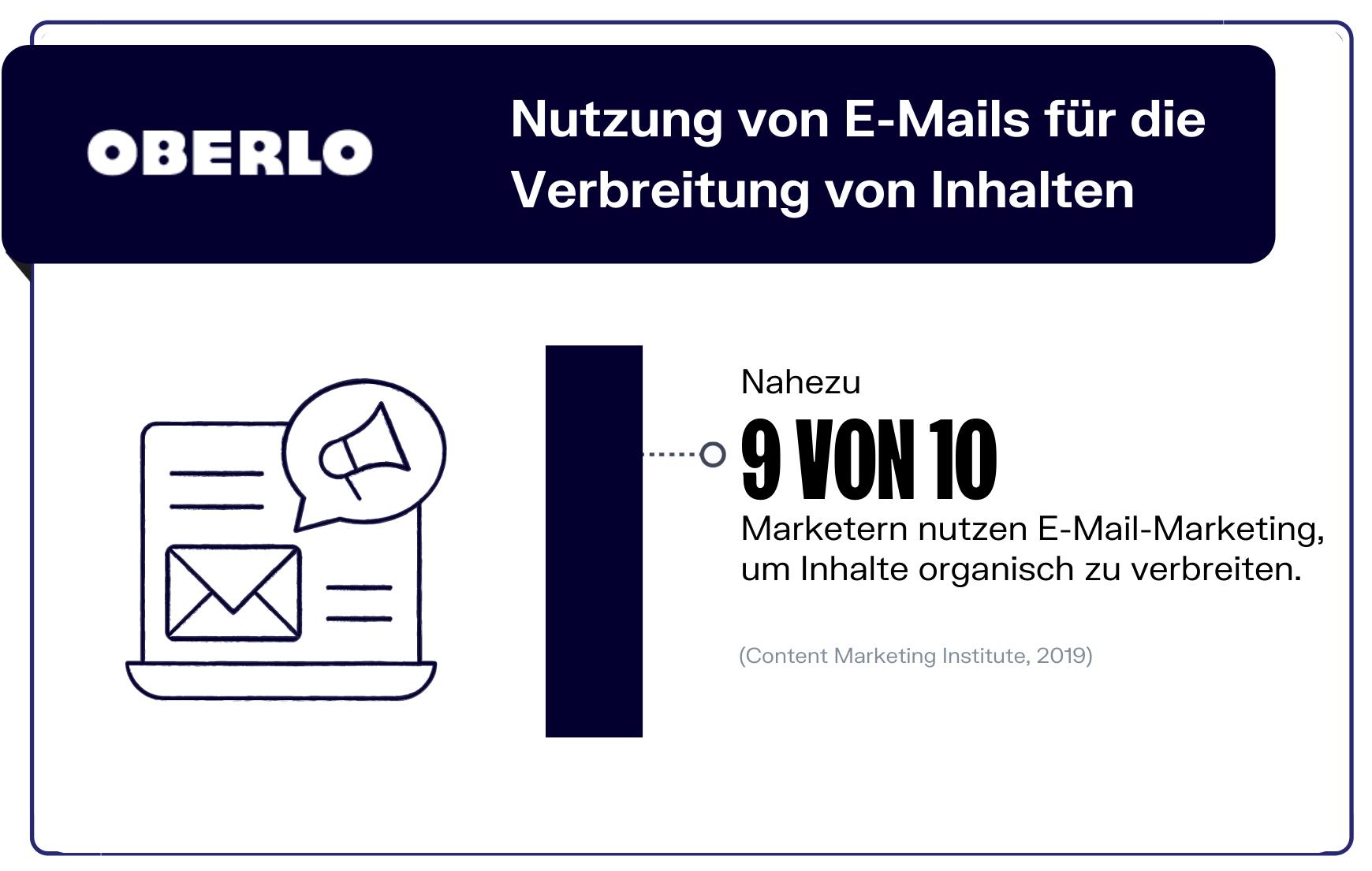 E-Mails zur Verbreitung von Inhalten