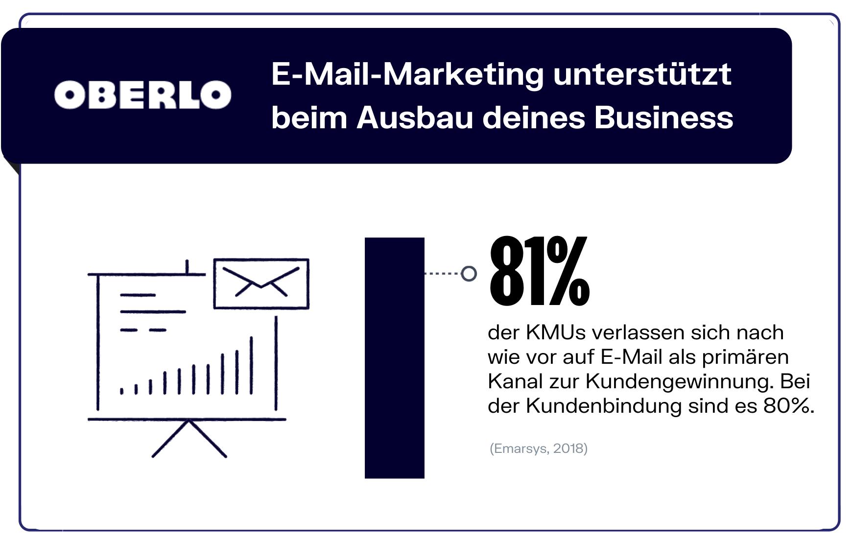 E-Mail-Marketing Statistik Business