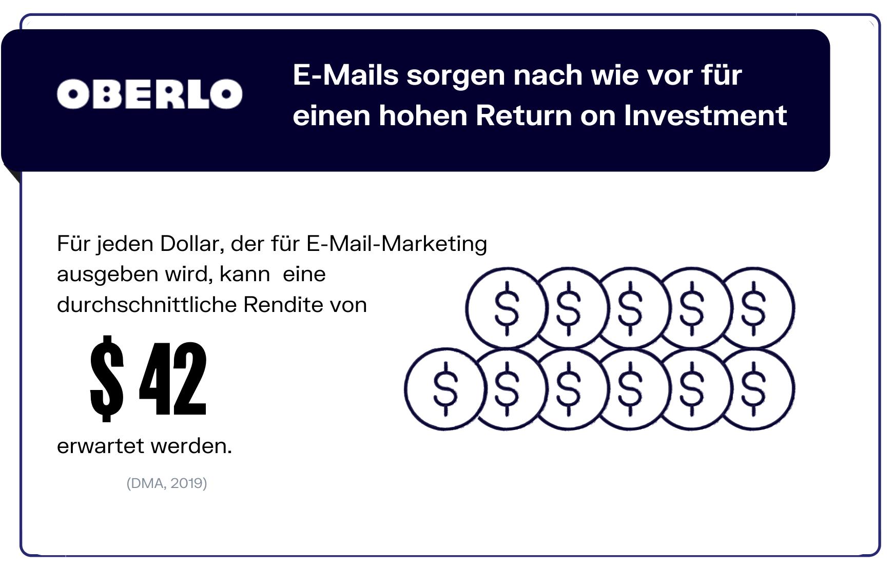 E-Mail-Marketing Statistik Return on Investment
