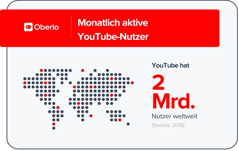 YouTube Statistiken - Nutzer weltweit