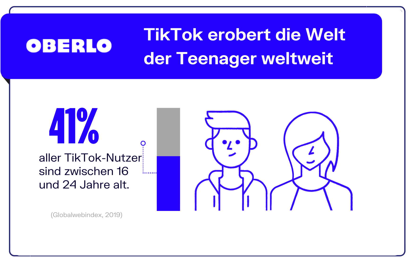 Jugendliche TikTok Nutzer
