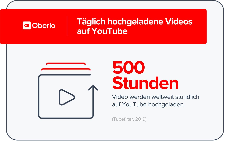 500 Stunden auf YouTube täglich