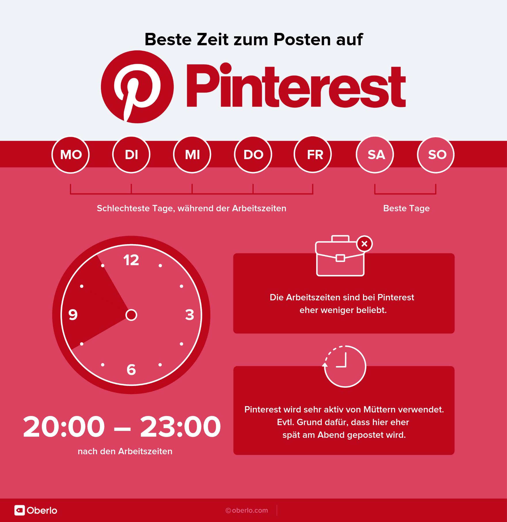 Beste Zeit zum Posten - Pinterest Infografik