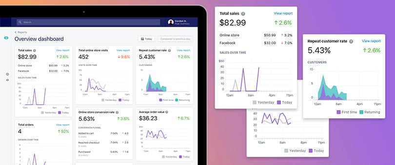 Analytics mit Shopify