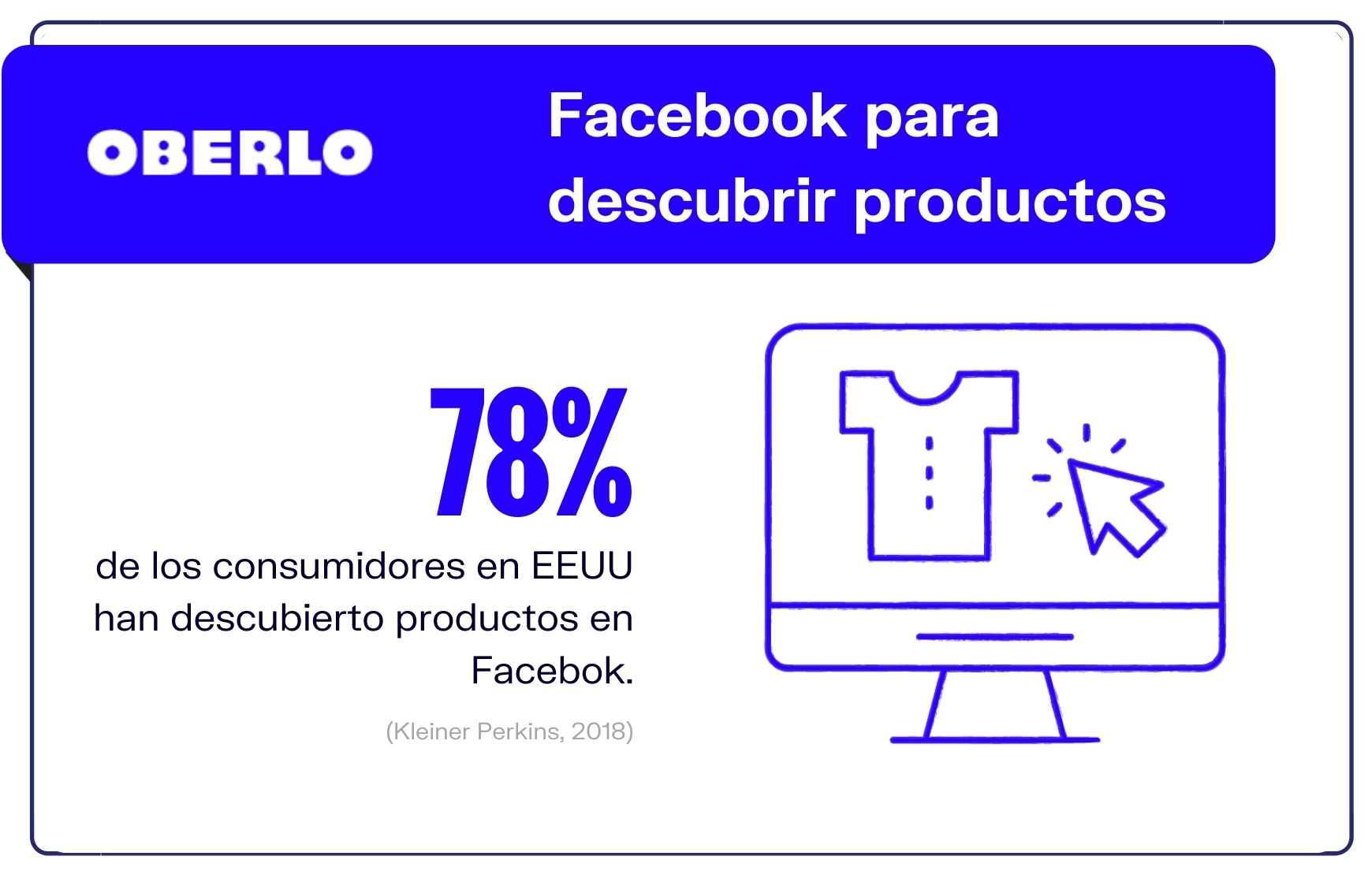 Cifras de Facebook