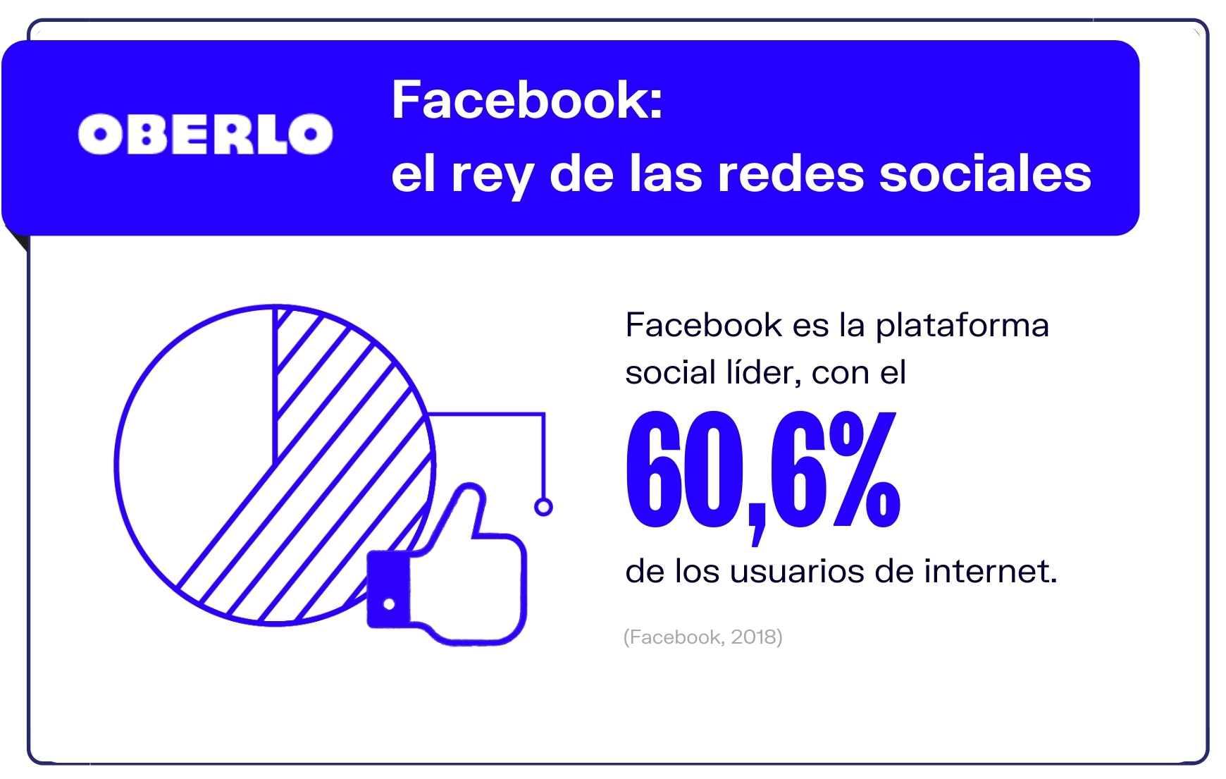 Cifras Facebook