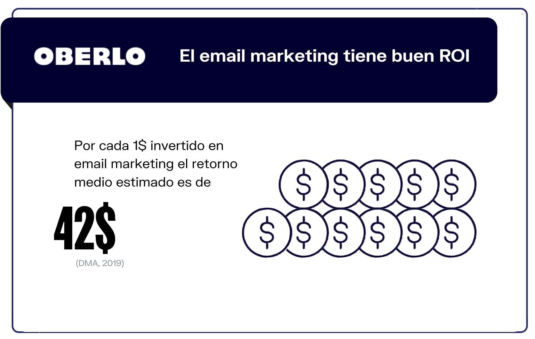 Datos de email marketing