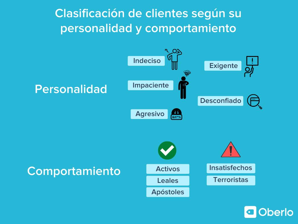 clasificación de clientes segun su personalidad y comportamiento