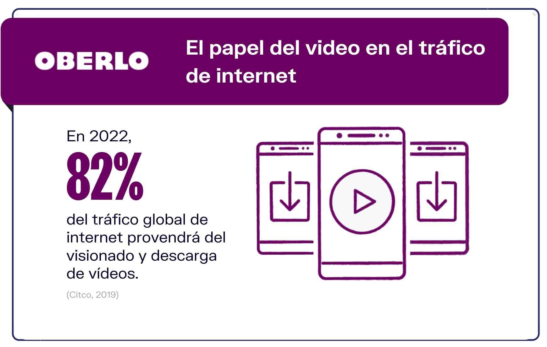 Cifras marketing video