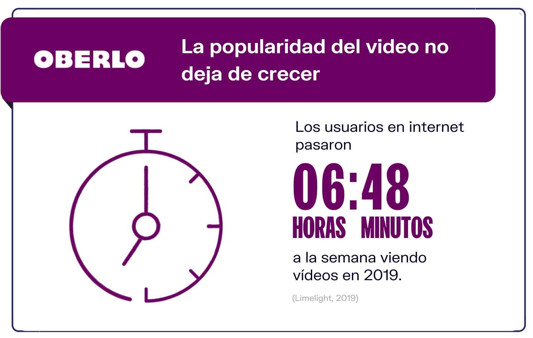Datos marketing video