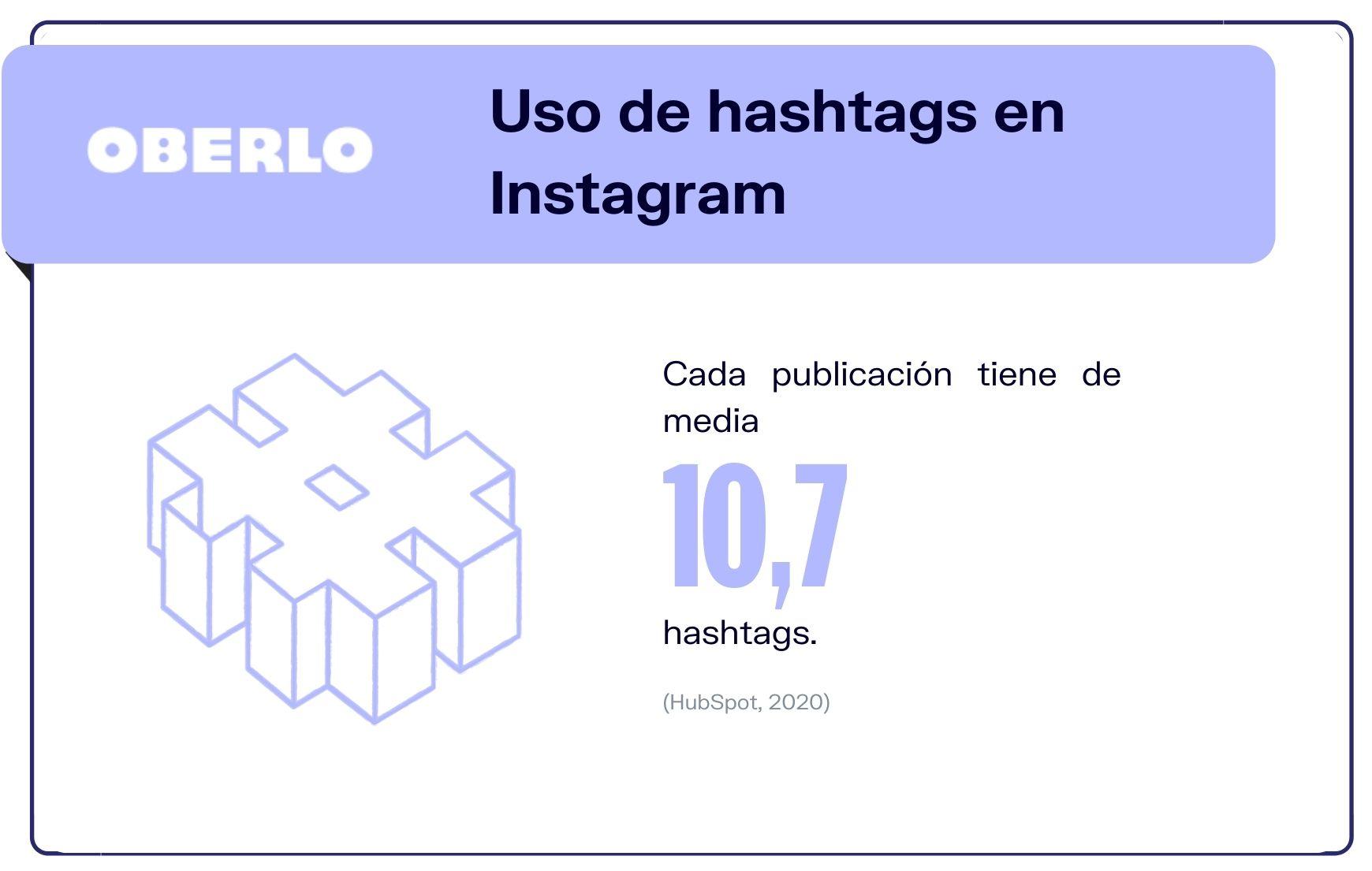 2. Uso de hashtag en instagram