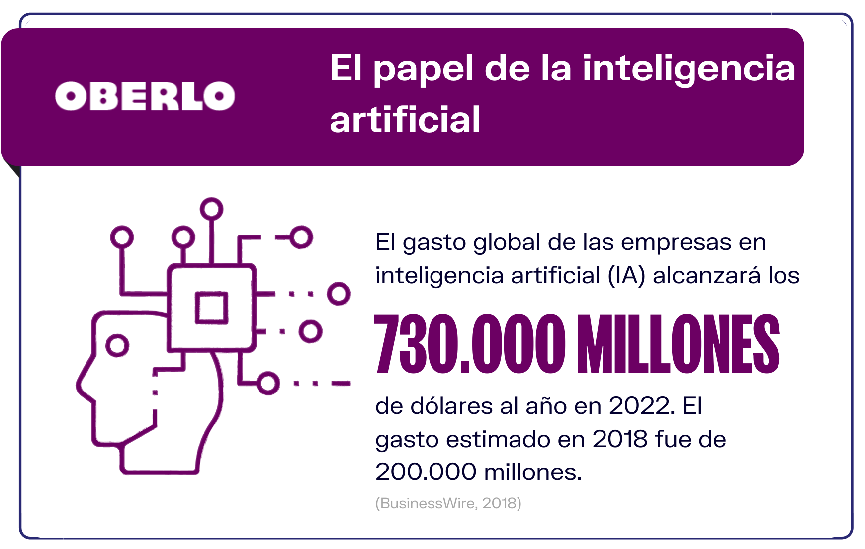 7-Nuevas-tendencias-del-ecommerce-Rol-de-la-Inteligencia-Artificial