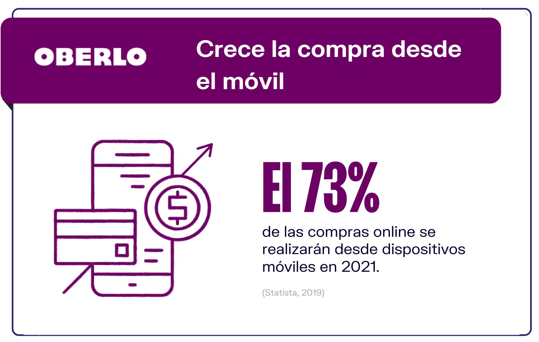 3-Tendencias-globales-del-comercio-electrónico-aumentan-compras-desde-dispositivos-móviles