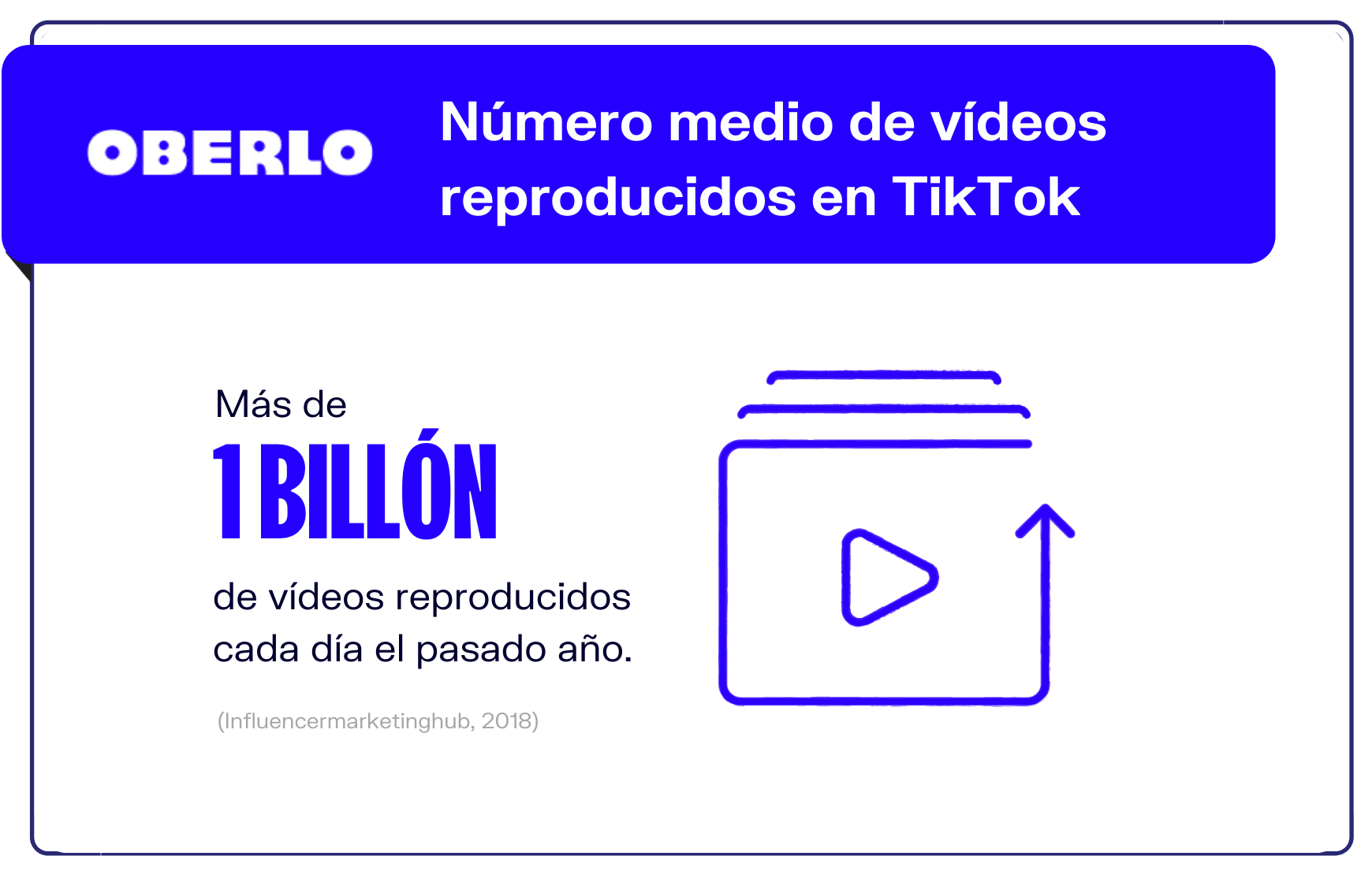 10-Videos-vistos-al-dia-en-TikTok