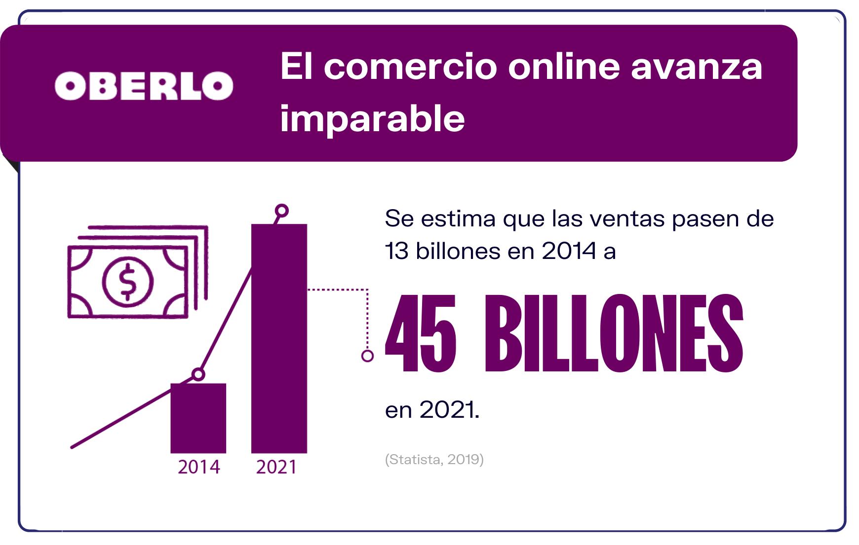 1-Tendencias-de-ecommerce-El-crecimiento-de-las-ventas-online-es-imparable