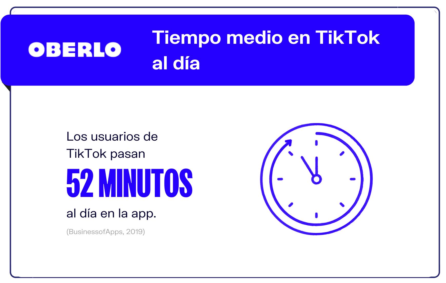 6-Cuanto-tiempo-pasan-los-usuarios-en-TikTok