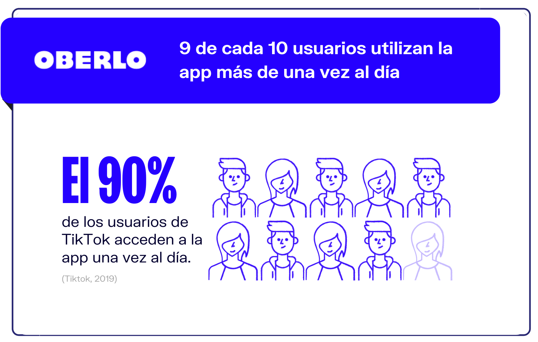 8-9-de-cada-10-usuarios-usan-TikTok-varias-veces-al-dia