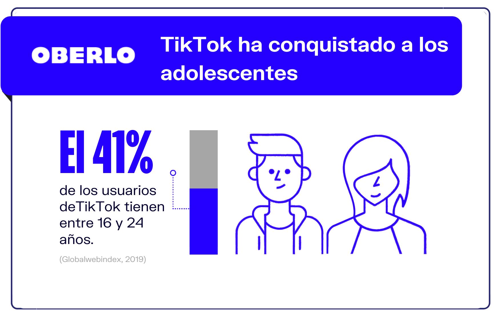 4-TikTok-es-un-exito-entre-adolescentes