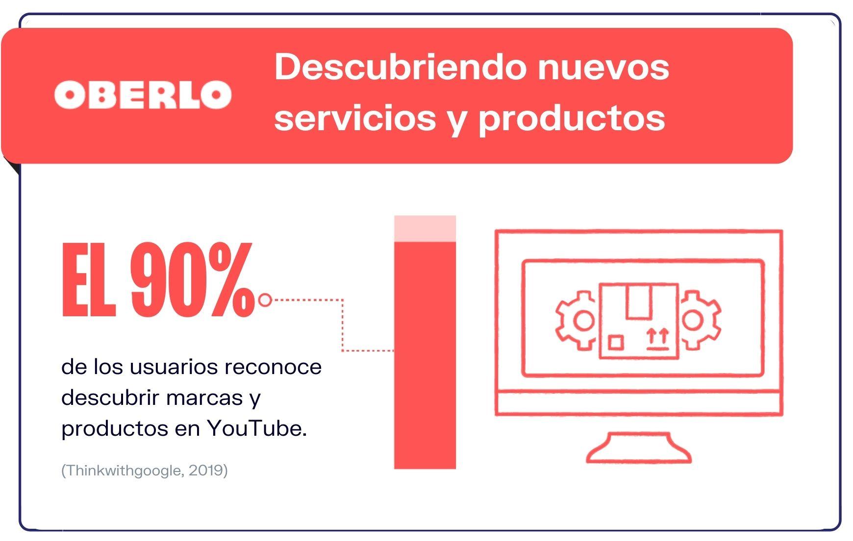 Estadisticas-de-YouTube-descubre-nuevos-productos-y-servicios-en-youtube