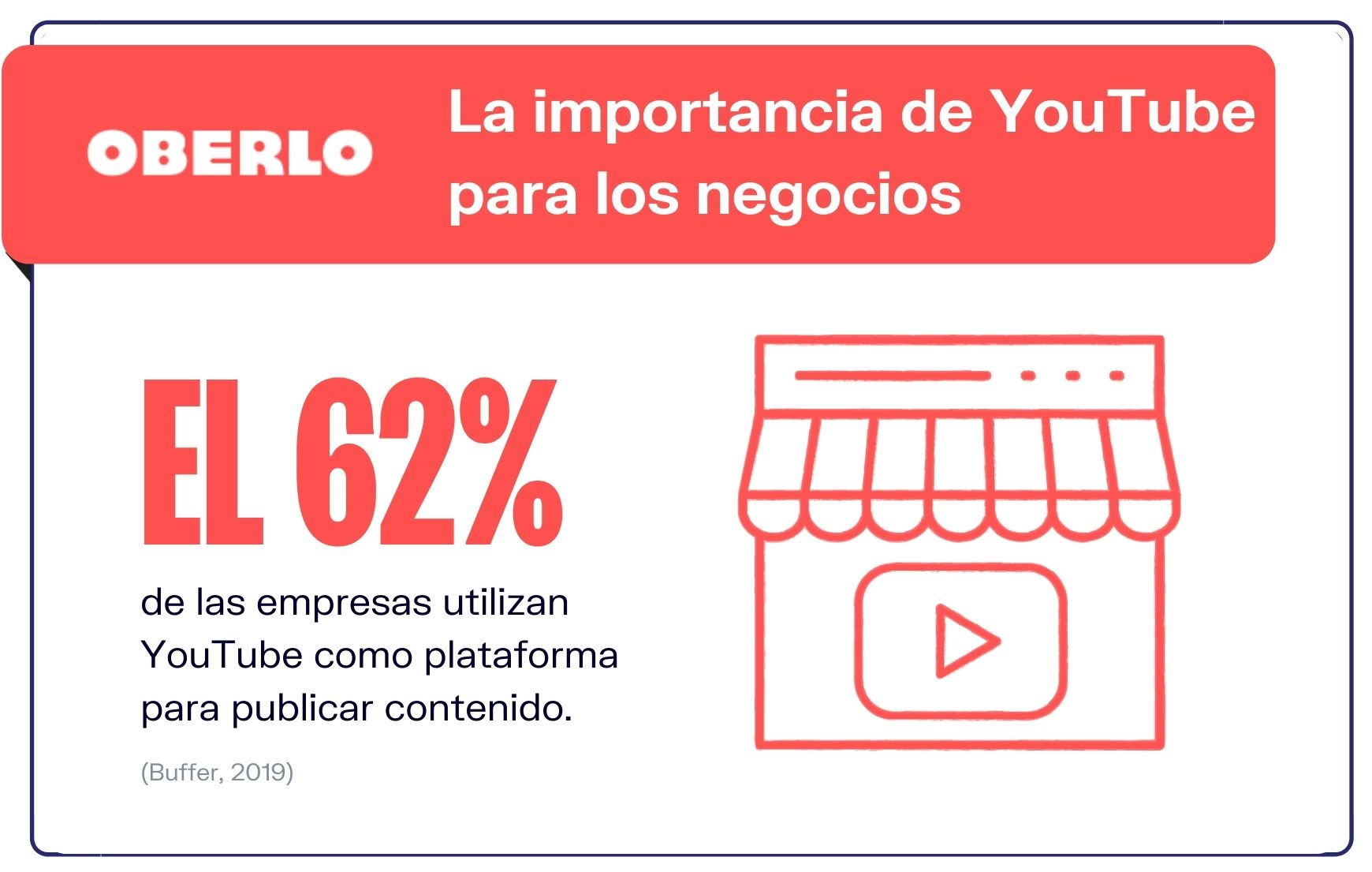 YouTube-Estadisticas-Importancia-YouTube-para-empresas
