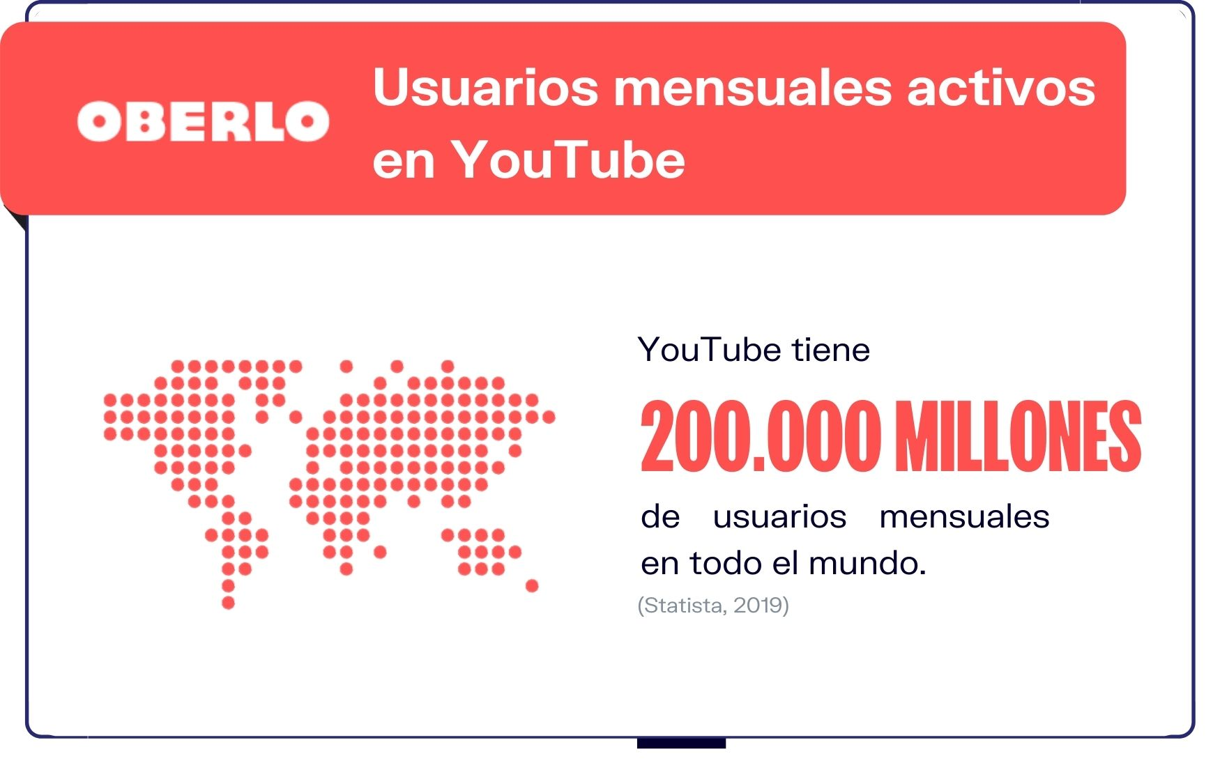 YouTube-Estadisticas-Usuarios-de-YouTube-activos-mensualmente