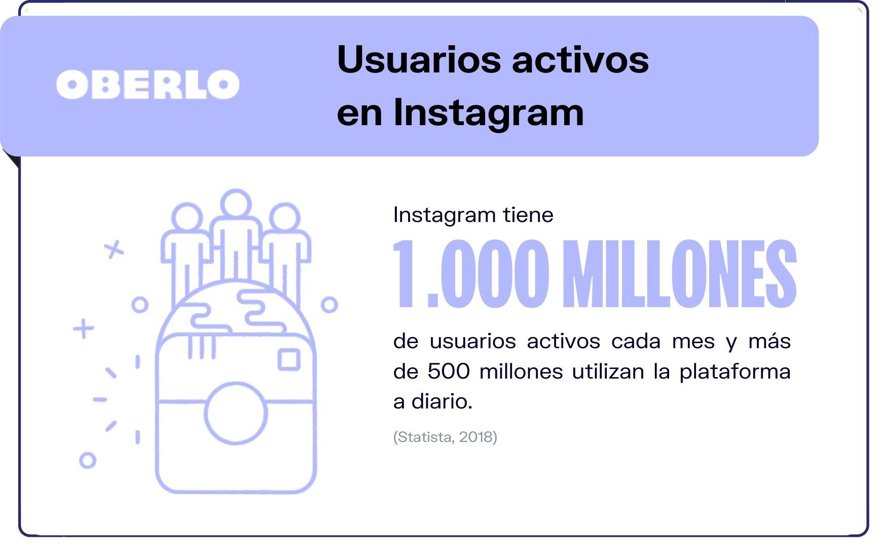¿Cuántos usuarios tiene Instagram?