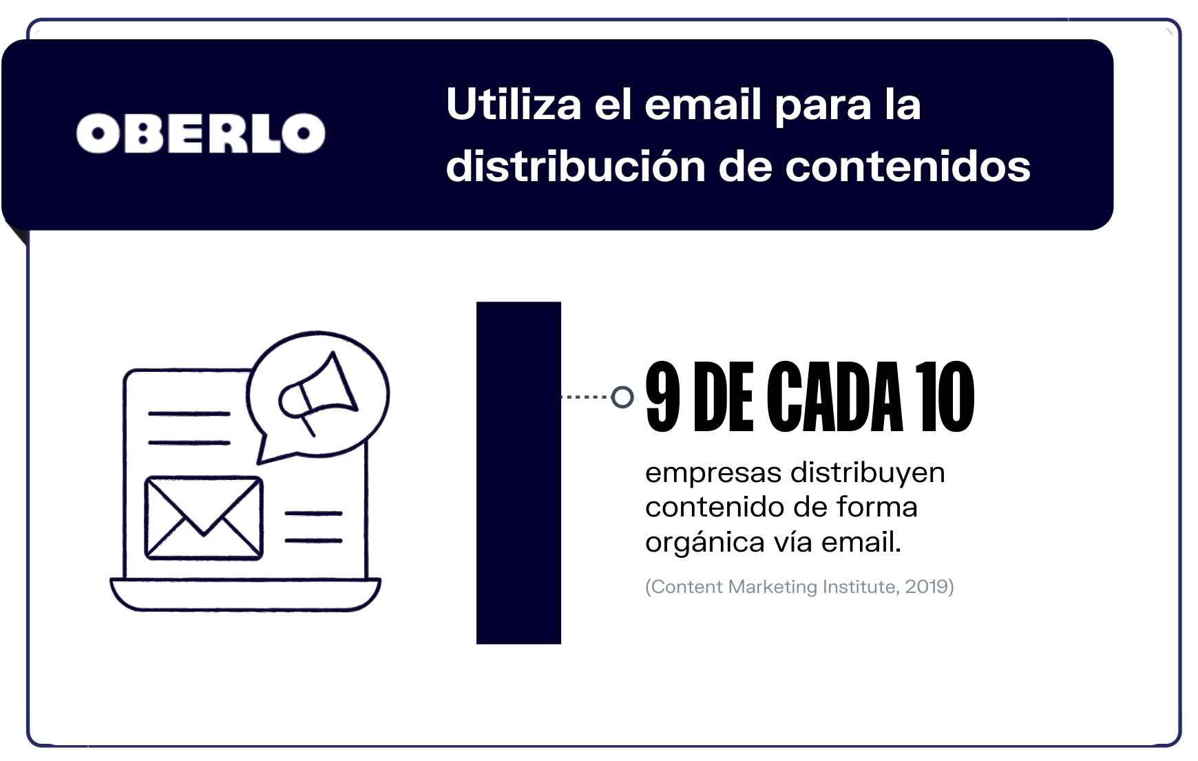 Datos de marketing por email