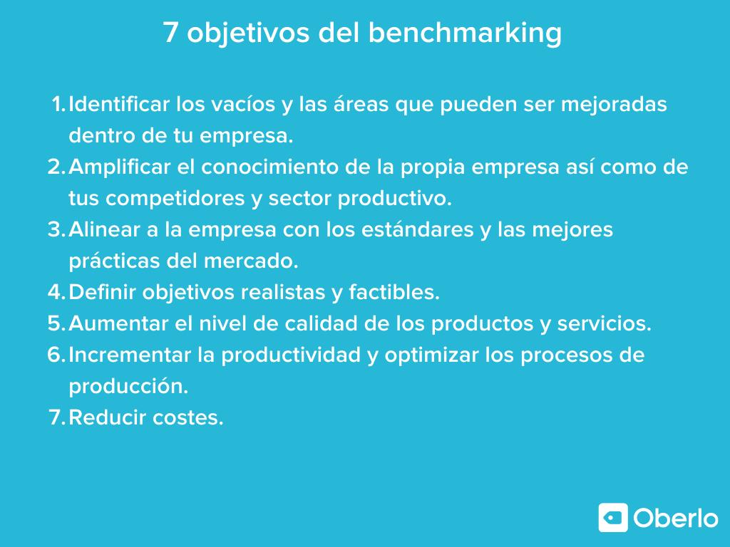 Objetivos del benchmarking