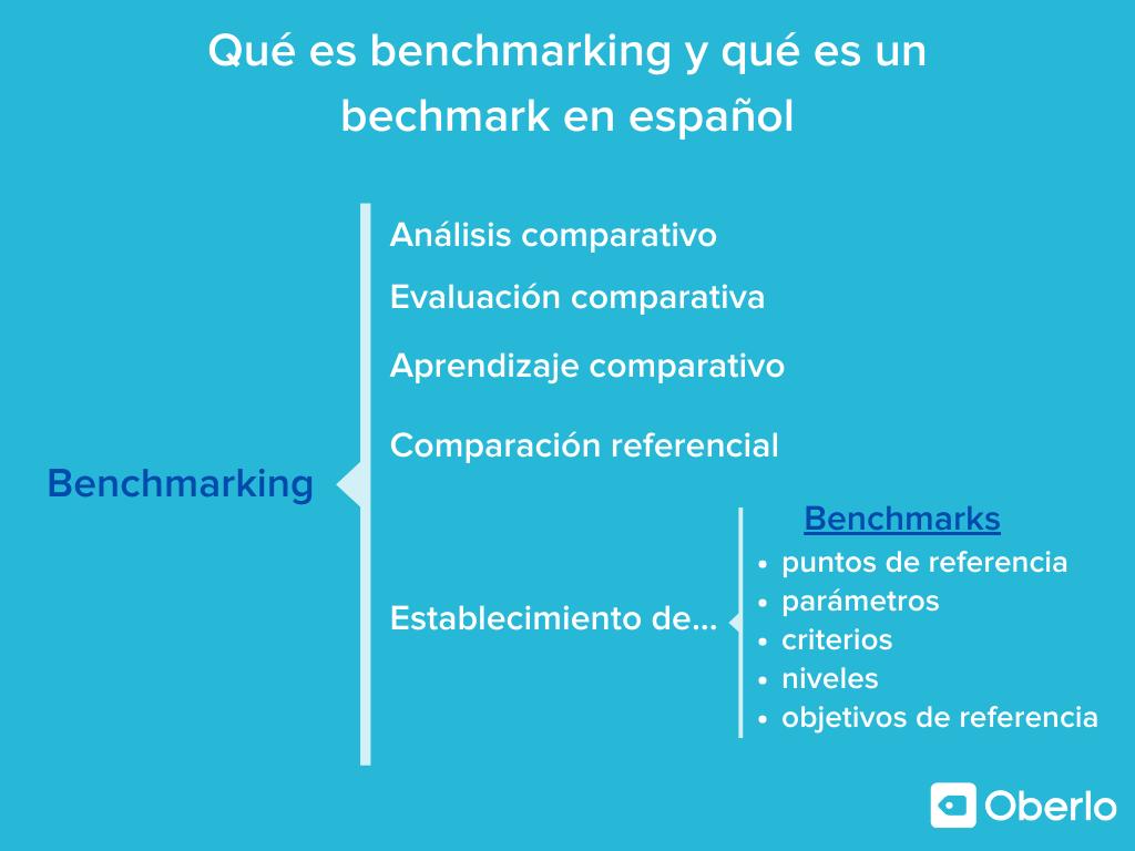 Qué es benchmarking y qué es un benchmark en español