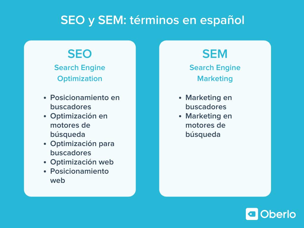 SEO y SEM significado en español