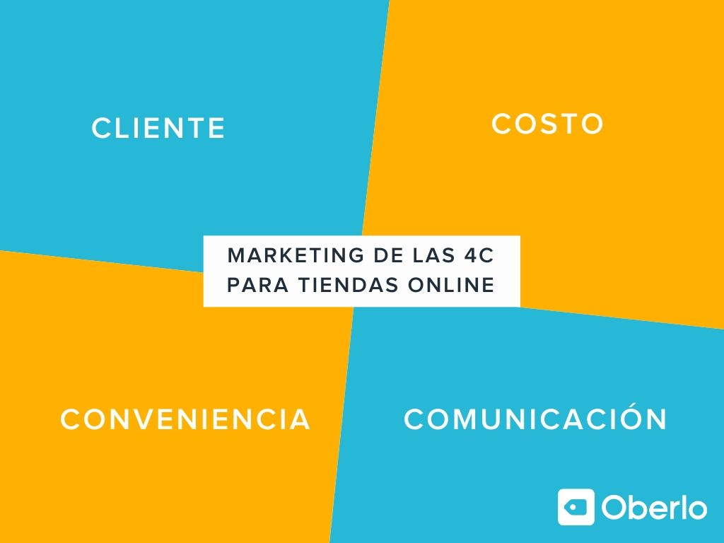 marketing 4c
