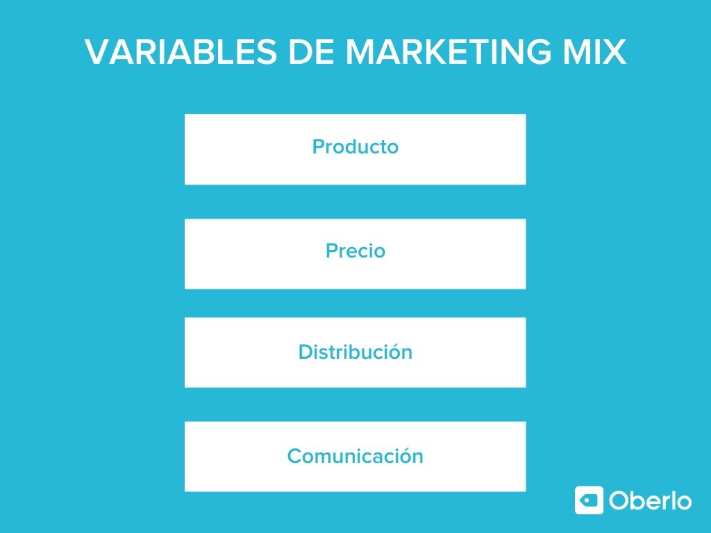 4ps del marketing mix