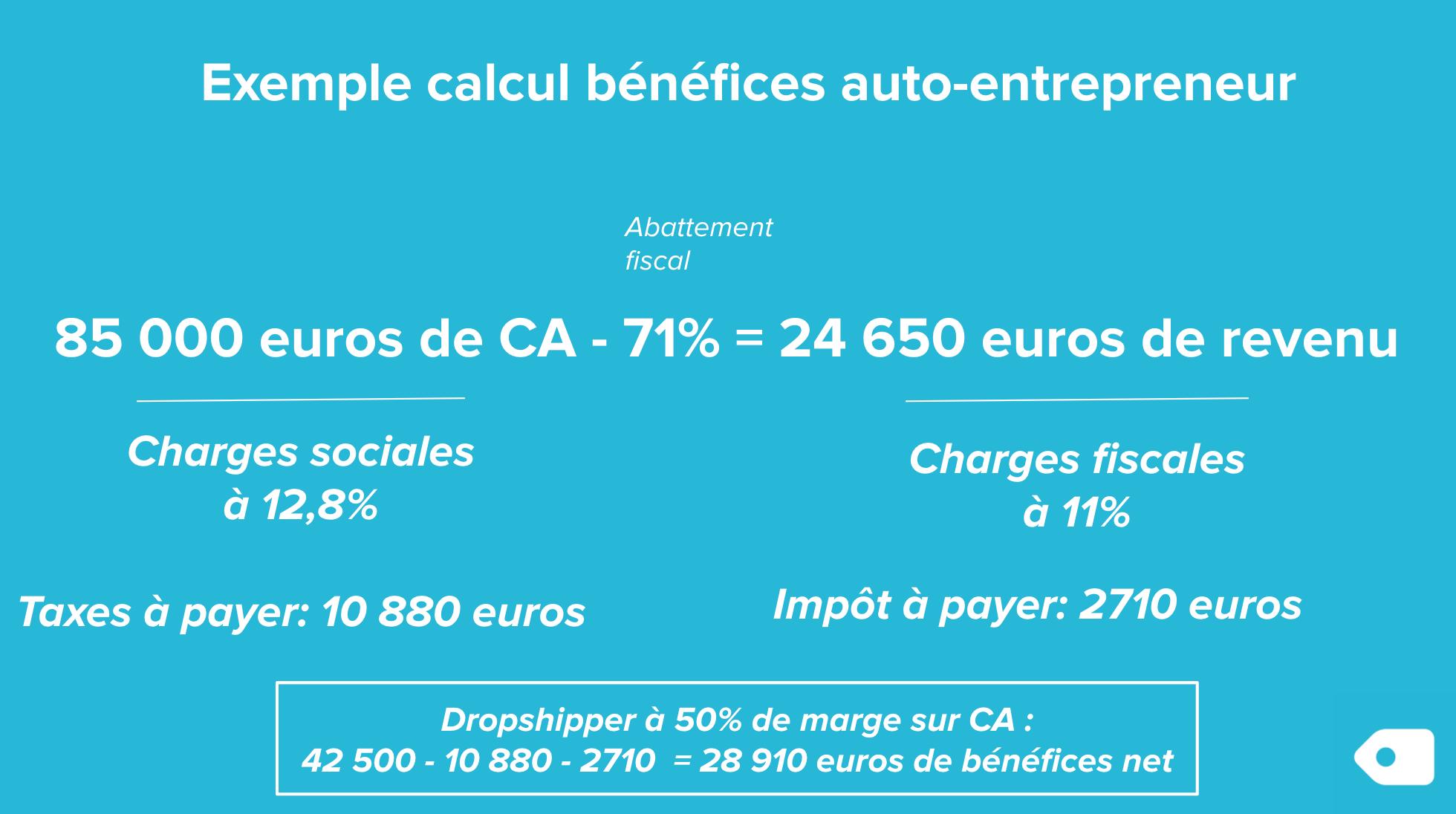 exemple calcul charges auto-entrepreneur