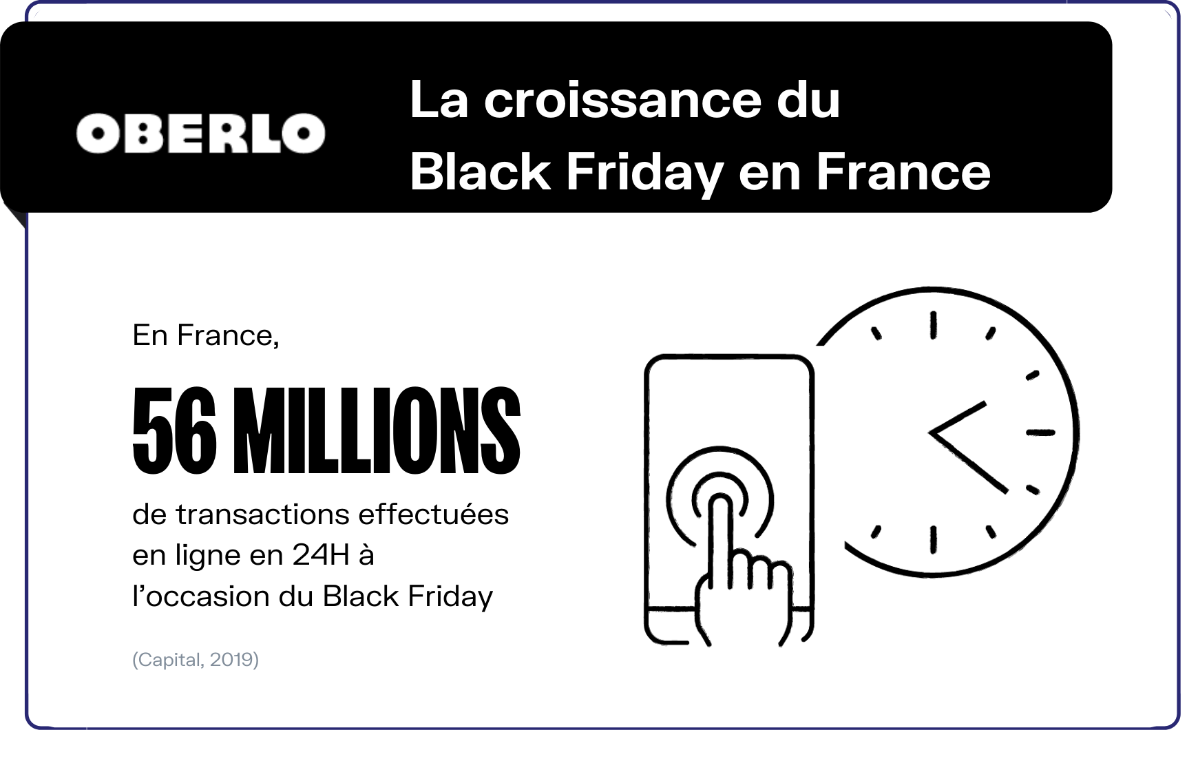 Black Friday France transactions