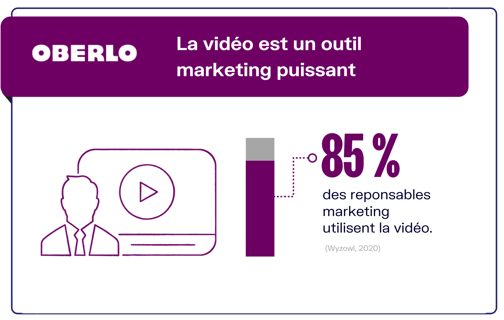 video outil marketing